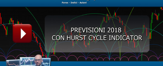 PREVISIONE PER IL 2018 CON HURST CYCLE INDICATOR