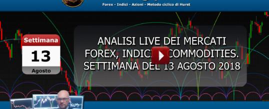 DIRETTA FOREX- LIVELLI PER LA SETTIMANA DEL 13-08-2018