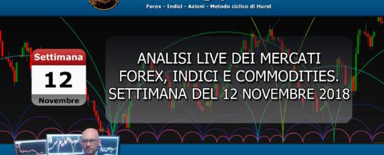 DIRETTA FOREX- LIVELLI PER LA SETTIMANA DEL 12-11-2018