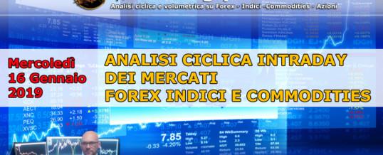 DIRETTA FOREX – INDICAZIONI OPERATIVE DEL 16 GENNAIO 2019