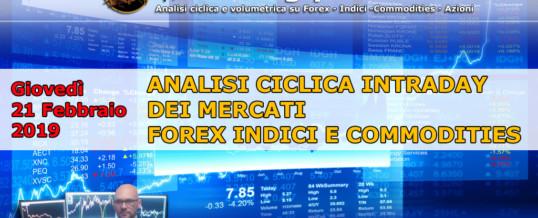 DIRETTA FOREX – INDICAZIONI OPERATIVE DEL 21 FEBBRAIO 2019