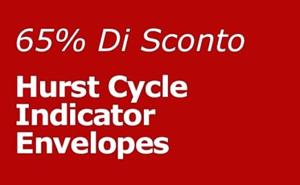 65% di Sconto  Hurst Cycle Indicator Envelopes